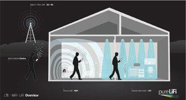 Li-Fi Projesinin Prototipi Hazır