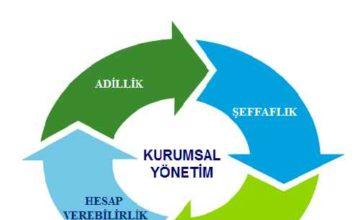 Kurumsal-Yönetim