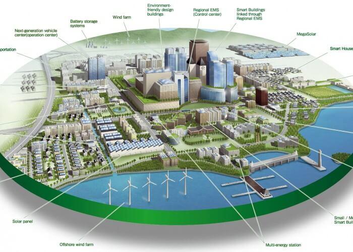 akıllı şehir görsel