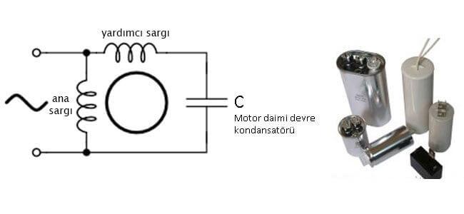 Motor Kondansatörleri