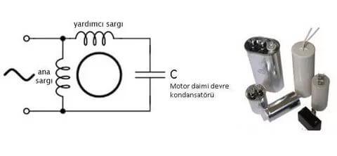 motor daimi devre kondansatörü