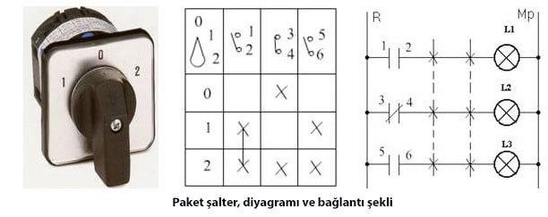paket-salter-diyagrami-ve-baglanti-sekli