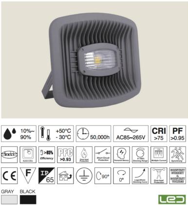 endüstriyel aydınlatma