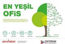 en yeşil ofisler