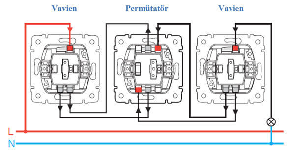 permutator-baglanti-semasi