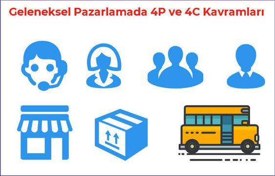 geleneksel-pazarlamada-4p-ve-4c-kavramlari