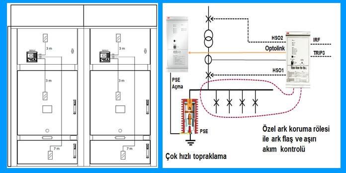 ais-panolarda-optik-ic-ark-koruma-teknolojileri-gorsel