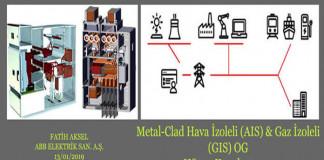 hava-ve-gaz-izoleli-og-panolar-makale-gorseli-1