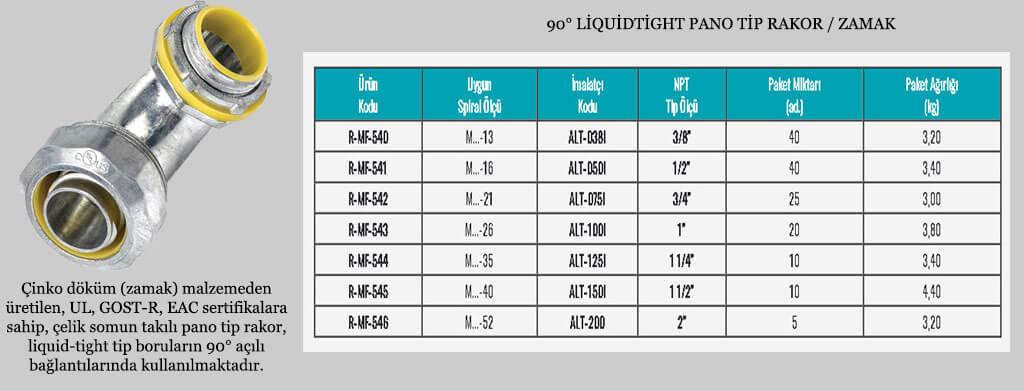 90-liquidtight-pano-tip-rakor-zamak90-liquidtight-pano-tip-rakor-zamak
