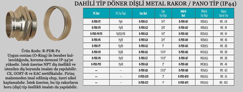 dahili-tip-doner-disli-metal-rakor-pano-tip-ip44