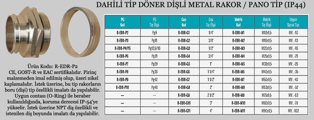dahili-tip-doner-disli-metal-rakor-pano-tip