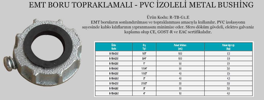 emt-boru-topraklamali-pvc-izoleli-metal-bushing