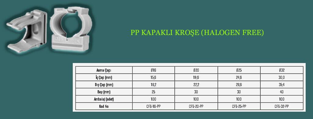 halogen-free-pp-kapakli-krose-gorseli