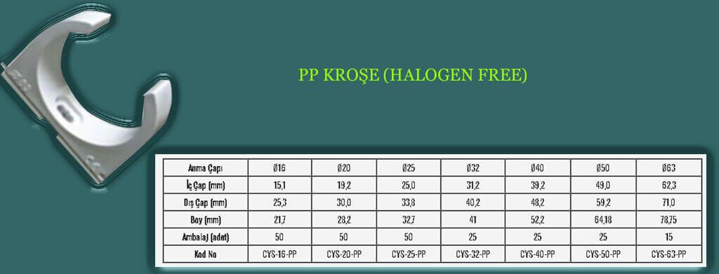 halogen-free-pp-krose