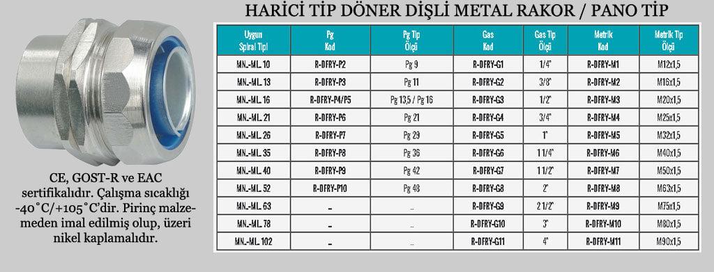harici-tip-doner-disli-metal-rakor-boru-tip-ip65