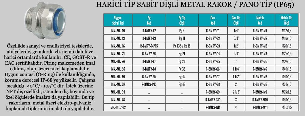 harici-tip-sabit-disli-metal-rakor-pano-tip-ip65