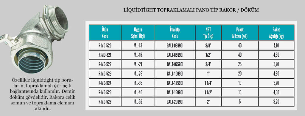 liquidtight-90-topraklamali-pano-tip-rakor-dokum