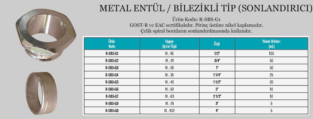 metal-bilezikli-tip-sonlandirici