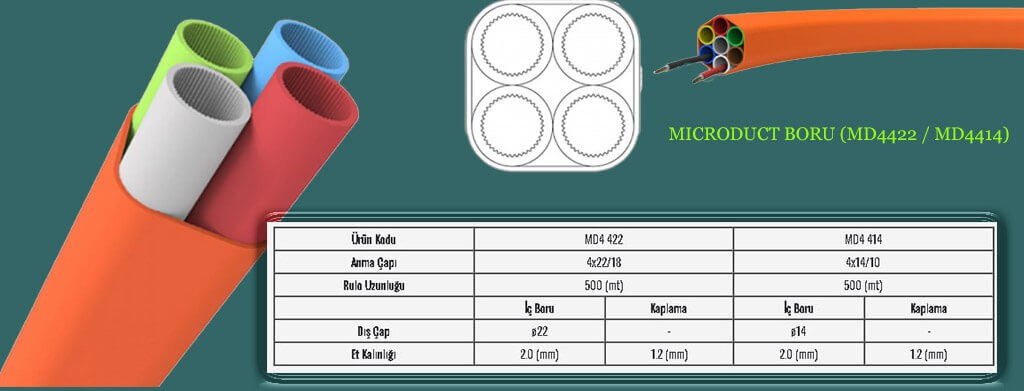 microdukt-boru-gorsel