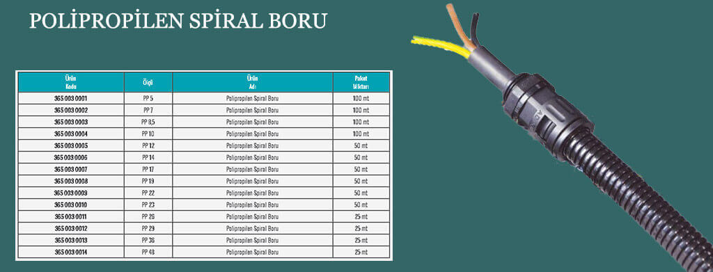 polipropilen-boru-olculer-teknik-ozellikler-tablo-gorseli