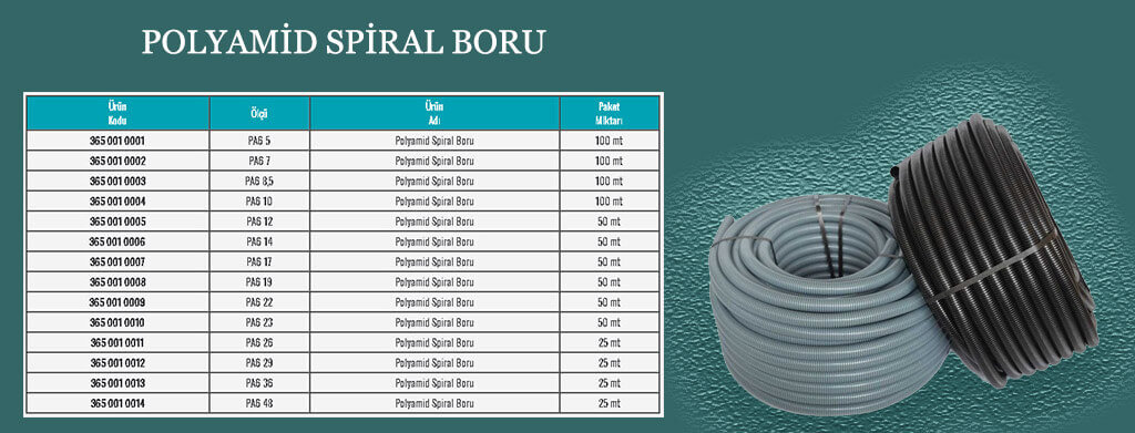 polyamid-spiral-boru