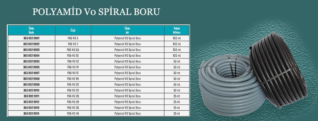 polyamid-vo-spiral-boru