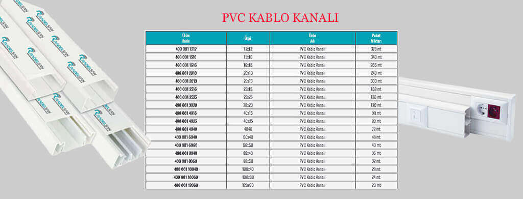 pvc-kablo-kanali