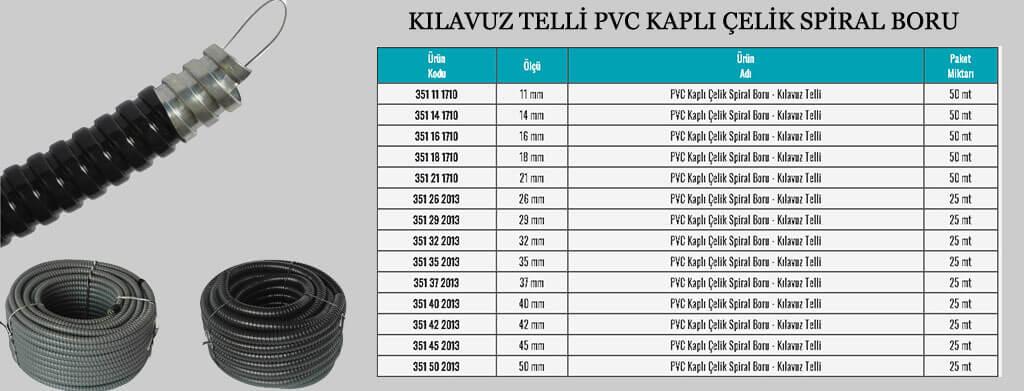 pvc-kapli-celik-spiral-boru-kilavuz-telli
