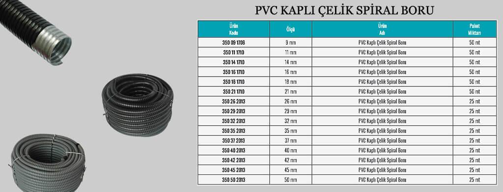 pvc-kapli-celik-spiral-boru