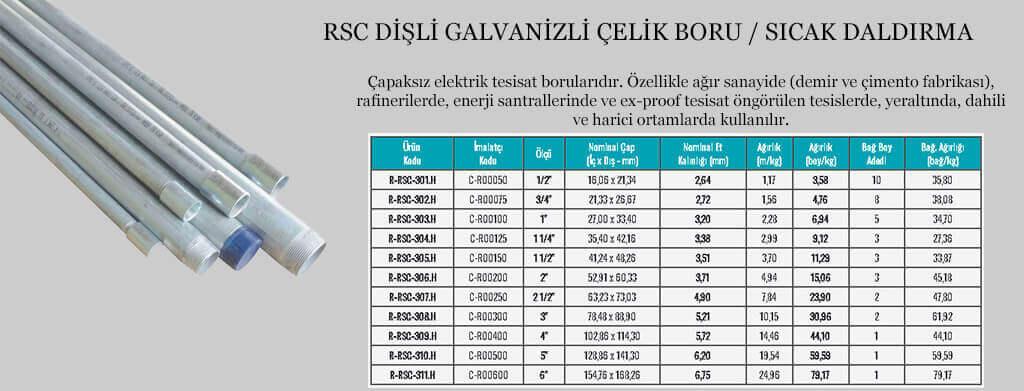 rsc-celik-boru-galvanizli-gorsel-teknik-tablo