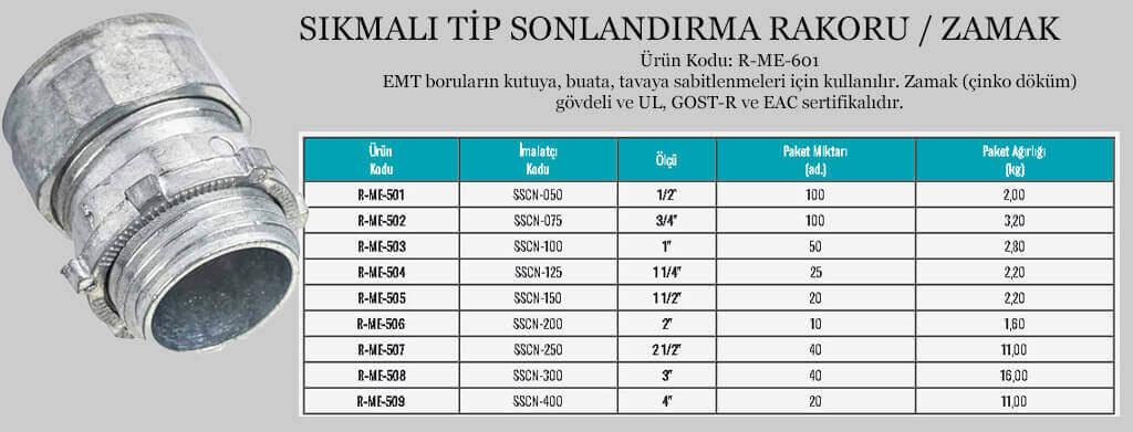 sikmali-tip-sonlandirma-rakoru