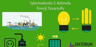 şirketlerde 5 adımda enerji tasarrufu