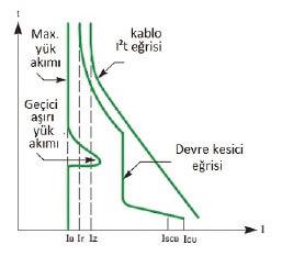 ag-devre-kesici-makale-gorseli