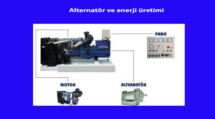 alternator-ve-enerji-uretimi-makale-gorseli