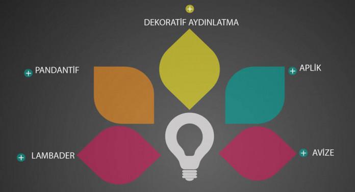 dekoratif-aydinlatma-makale-gorseli