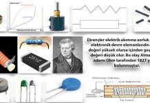 elektrik-direnc-nedir-cesitler-nelerdir-bilimsel-makale-gorseli