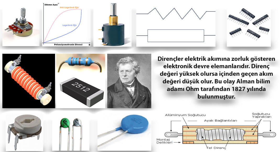 Elektrikte Direnç Nedir, Çeşitleri Nelerdir ?Sektörüm Dergisi