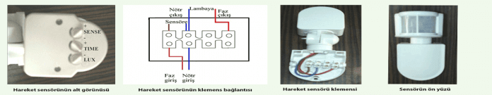 hareket-sensoru-onyuz-klemens-makale-gorseli