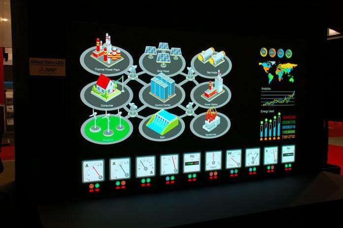 gorsel-veri-sistemleri-npp-led-ekran-gorsel