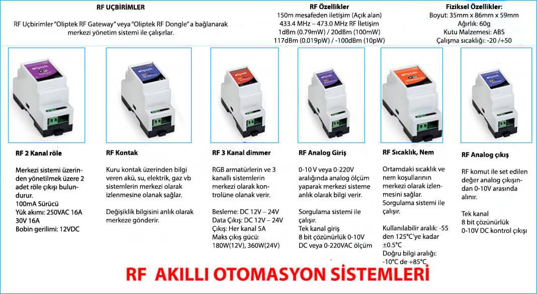 akilli-otomasyon-sistemleri-rf-gateway