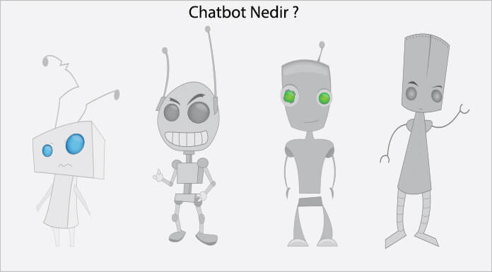 basit chatbot