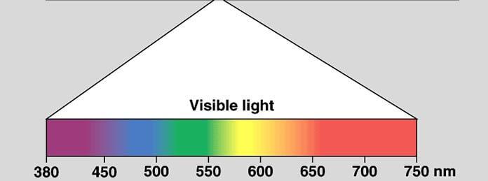 isik-spektrumu-gorulebilir