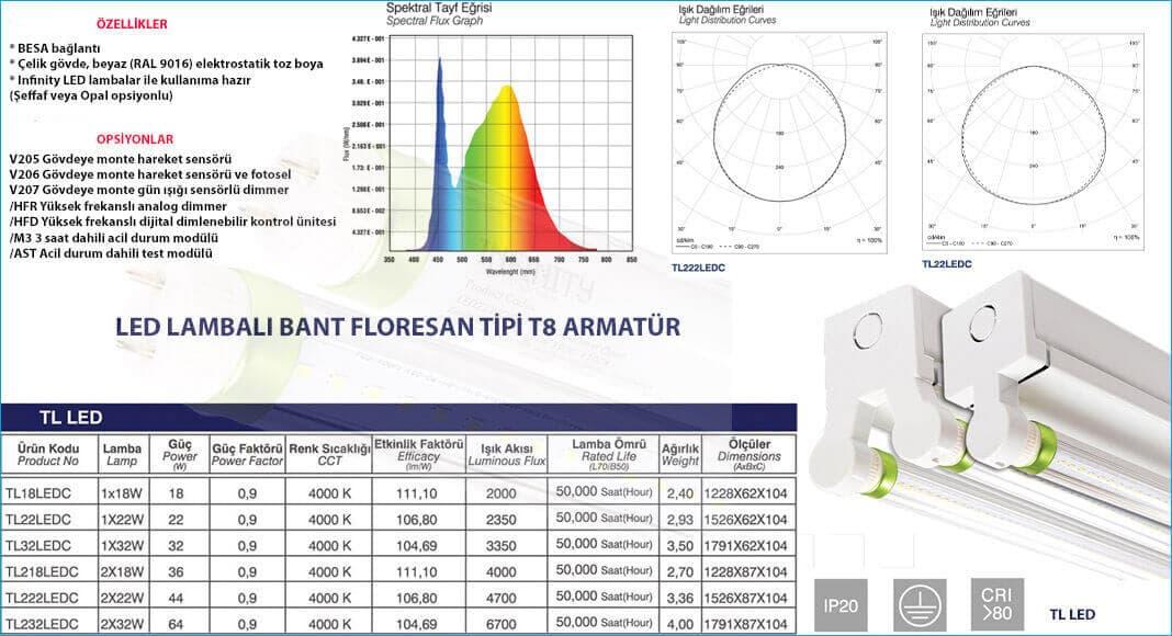bant-floresan-led-lambali-t8-armatur-ozellkler-ve-gorsel-sunum