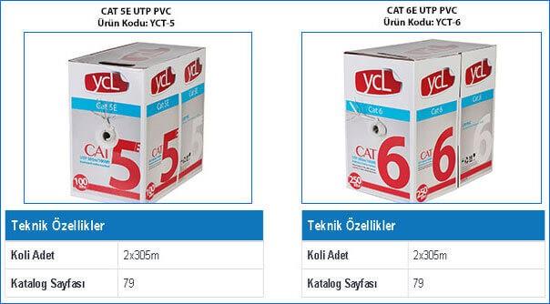 data-kablosu-cat-5-cat-6-utp-pvc-ozellikler-ve-gorseller