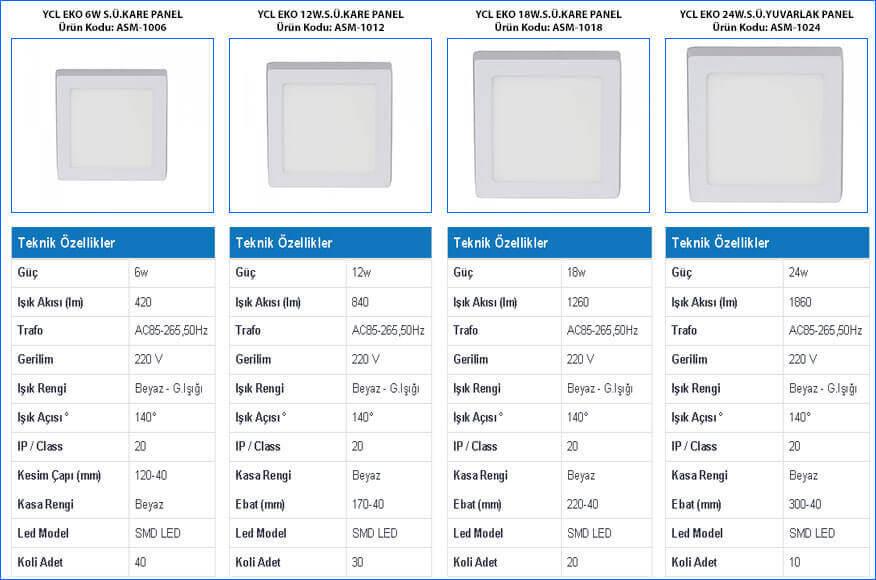 eko-seri-yuvarlak-ve-kare-led-paneller