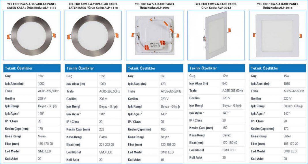 ekonomik-yuvarlak-led-panel-ozellikler-ve-urun-gorselleri