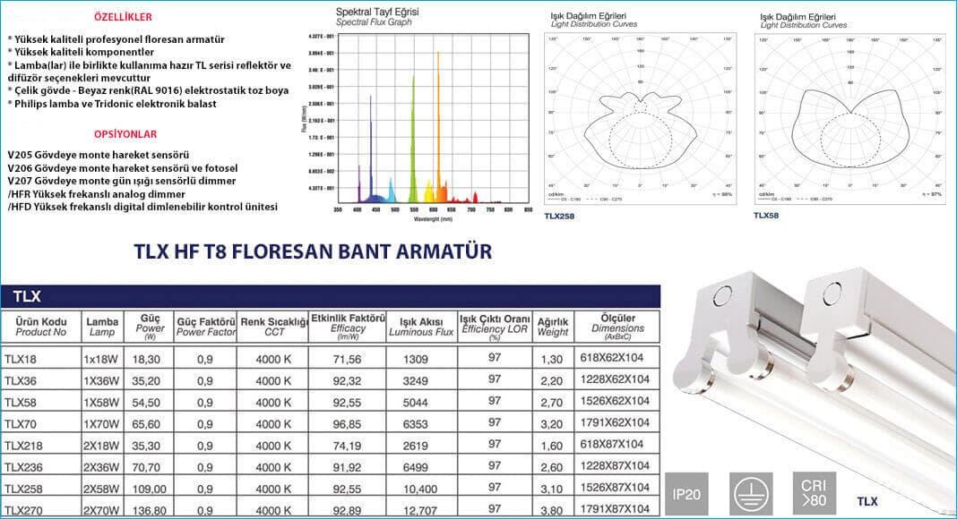 floresan-t8-bant-armatur-tlx-hf-ozellikler-isik-bilgileri-sunum-tablo-gorseli