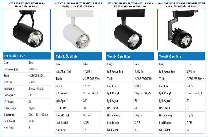ic-mekan-led-spot-ray-armatur-modelleri-ve-ozellikleri