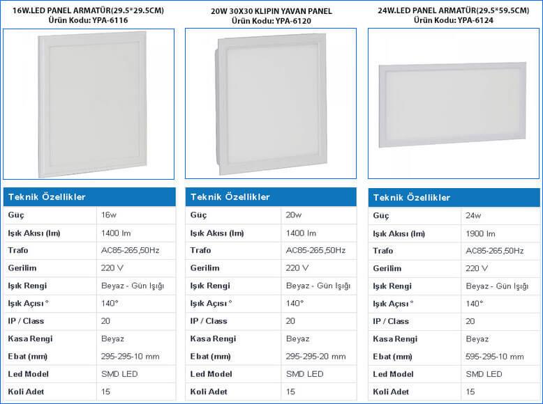 led-dikdortgen-panel-ozellikler-tablosu-ve-gorselleri