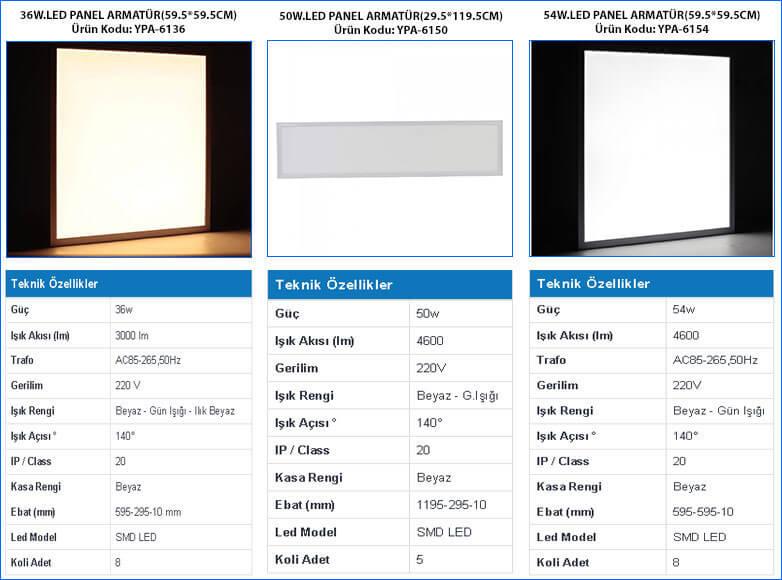 led-dortgen-panel-ozellikler-tablosu-ve-gorselleri